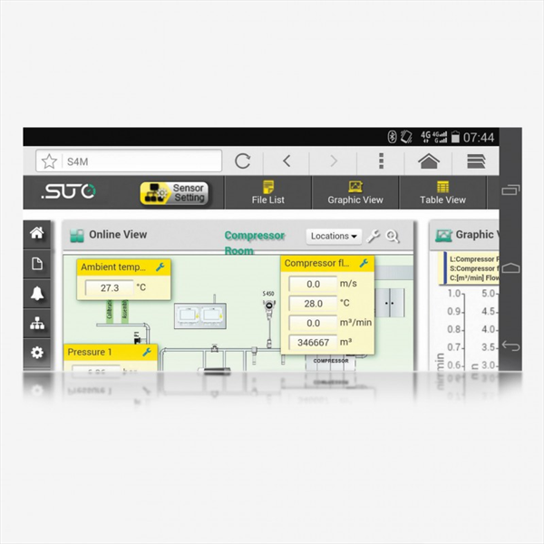 SYSTEM MONITORING WITH S4M-XL